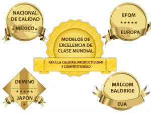 MODELOS DE EXCELENCIA DE CALIDAD